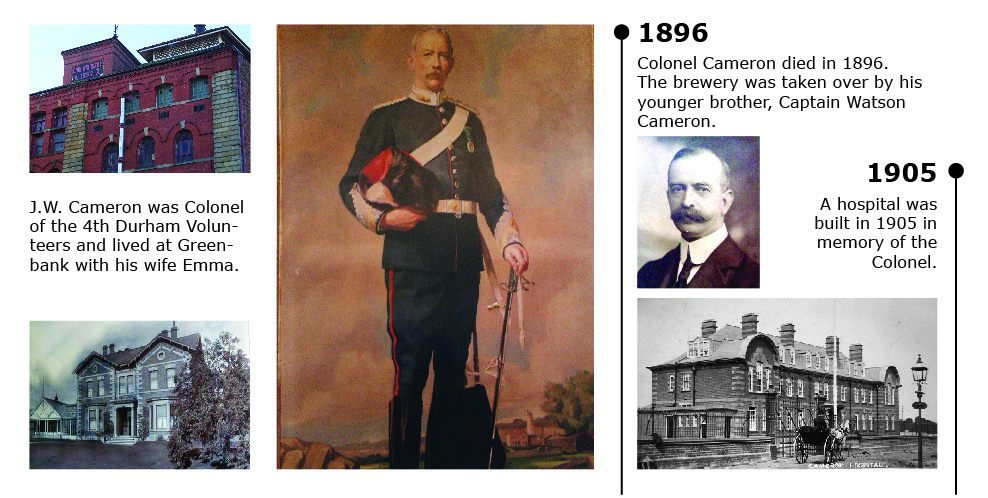 Camerons brewery - history 1896-1905