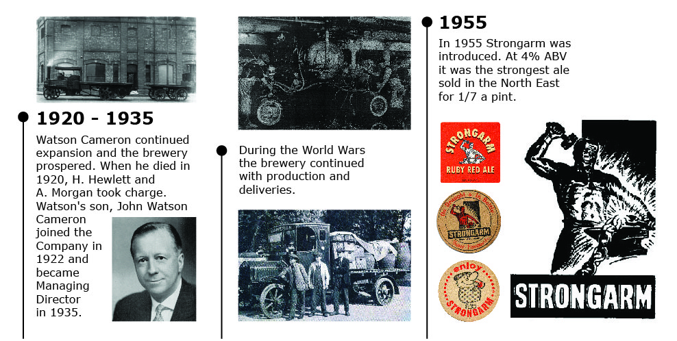 Camerons Brewery - History 1920-1955