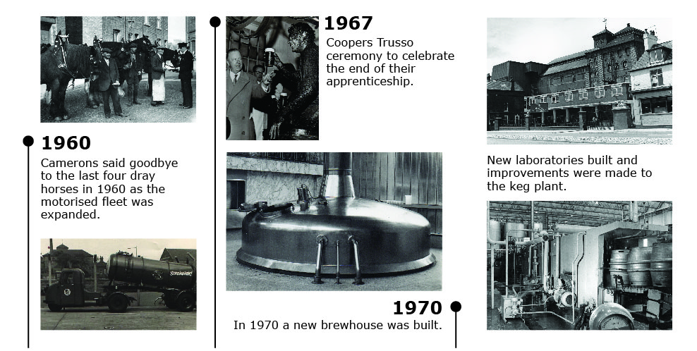 Camerons brewery - history 1960-1970