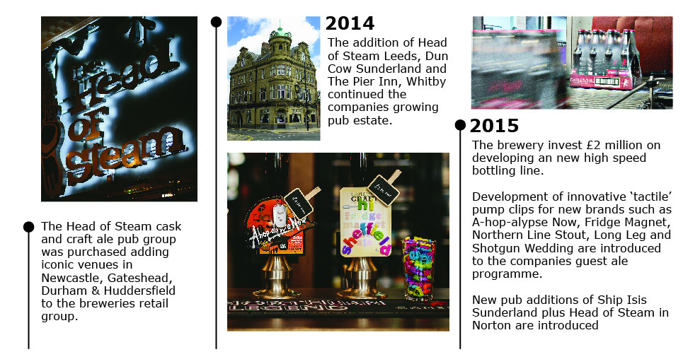 Camerons Brewery - History 2014-2015
